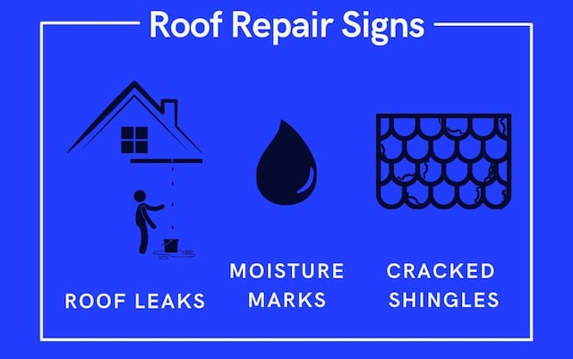 infographic shows repair my roof signs